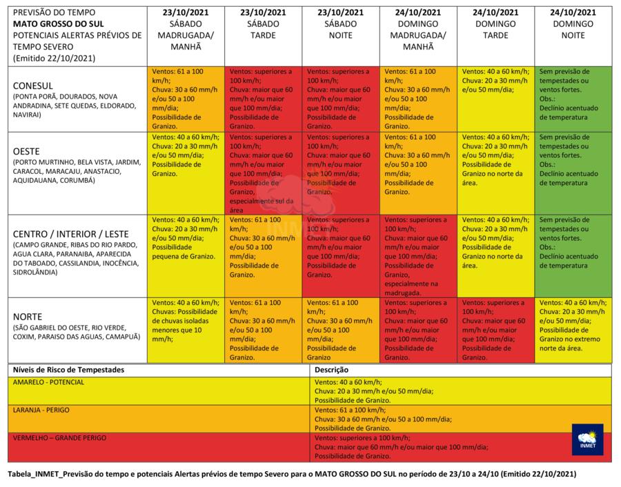 Center tabela ms3