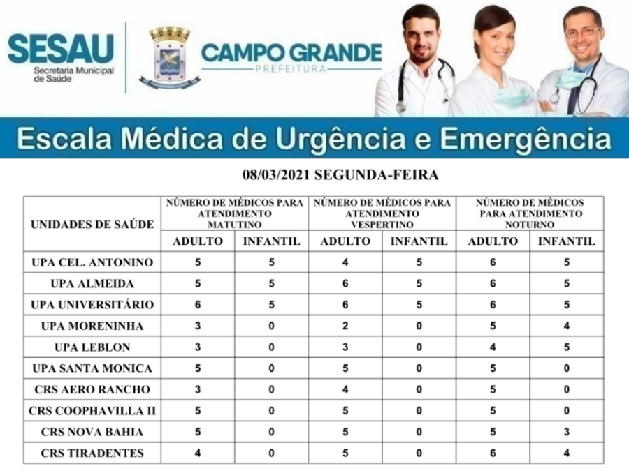 Center 0803 escala medica