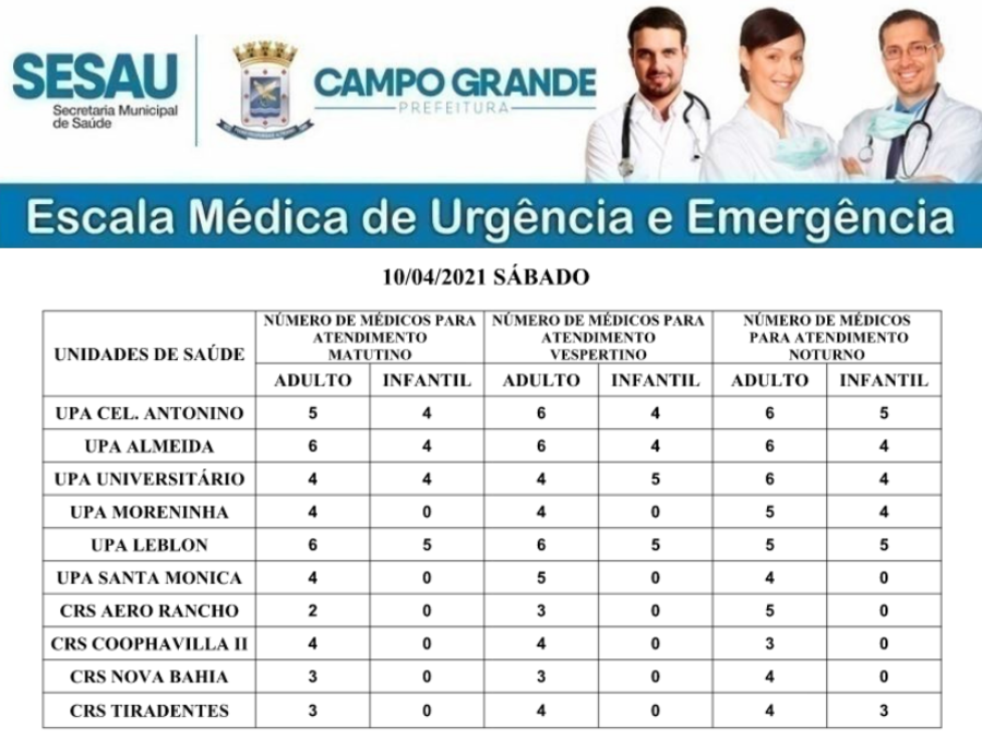 Center 1004 escala medica